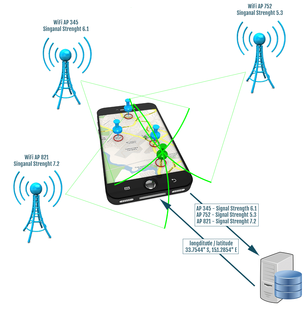 mobile wifi geo-location